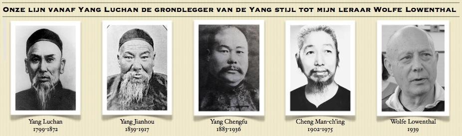 Plaatje van onze lijn van Yang Luchan tot en met Wolfe Lowenthal